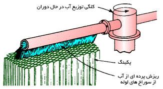 سیستم توزیع آب در برج خنک کننده