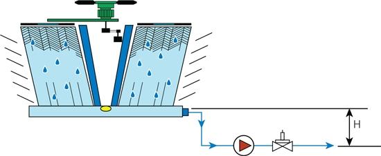 نصب-صحیح-لوله-مکش-پمپ-برج-خنک-کننده-پایینتر-از-سطح-تشت