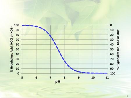 کنترل-میکروبیولوژیک-آب-برج-خنک-کن